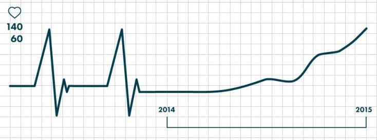 SEO graph healthcheck