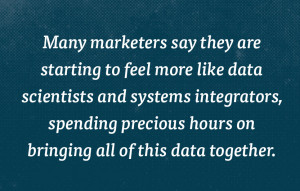 Many marketers say they are starting to feel more like data scientists quote