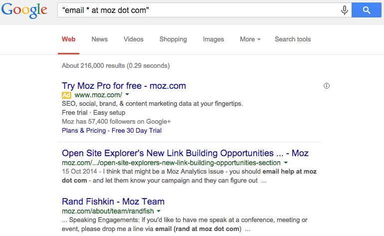 Rand Fishkins email in SERPs