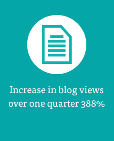 388% increase in blog views