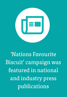 Campaign was featured in national and industry press