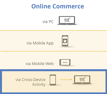 Online Commerce image