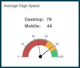 page speed mobile slow
