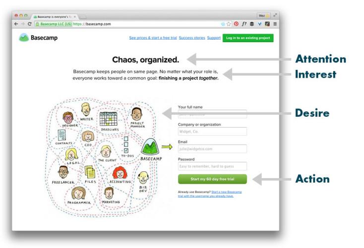 Basecamp home page design
