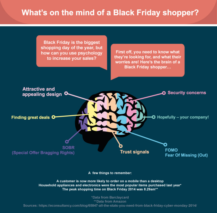 black-friday-brain