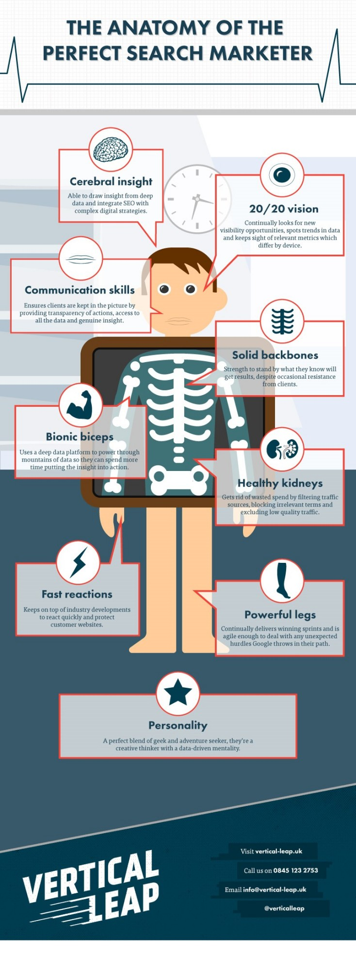 Anatomy-of-the-perfect-search-marketer