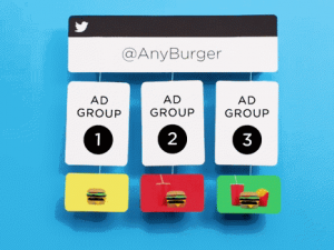 ad-groups