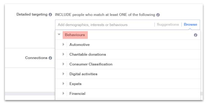 Facebook behaviours for targeting