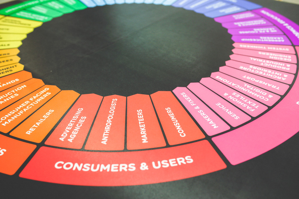 user engagement and segmentation colour wheel for SEO