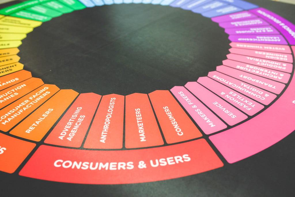 user engagement and segmentation colour wheel for SEO
