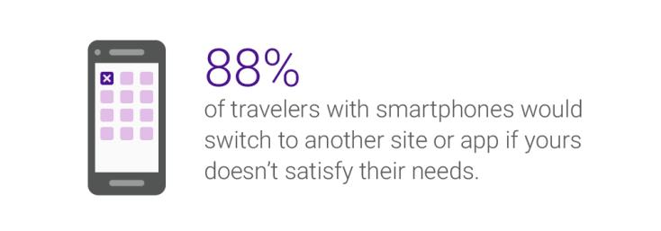 traveler smartphone apps