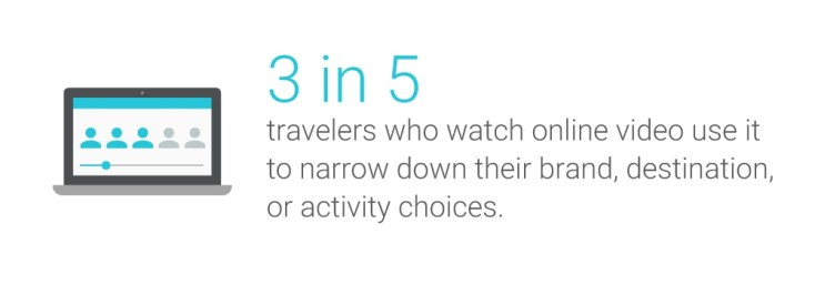 travelers watch online video