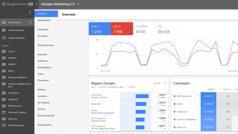 AdWords New Dashboard