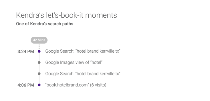 Kendra book it moments search path