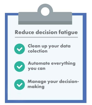 Reduce decision fatigue - checklist