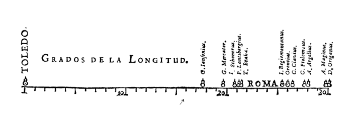 Early example of data visualisation