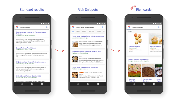 Google Rich Results Examples on Mobile Phone