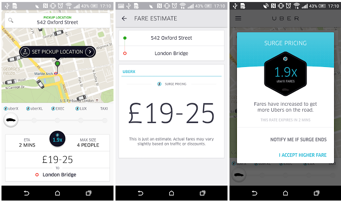 Uber uses surge pricing at busy times