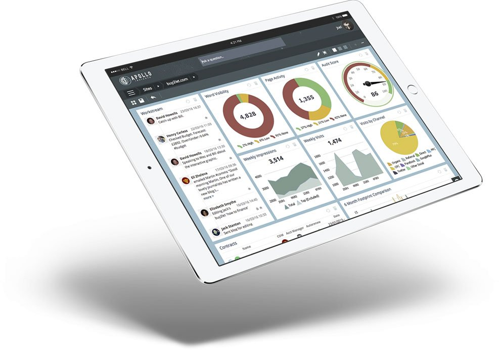 Apollo Insights dashboard on tablet