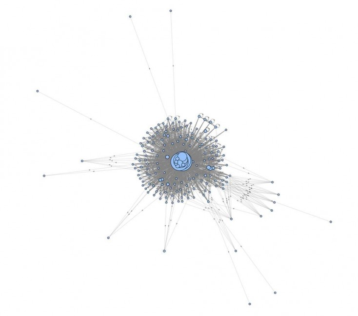 Data visualisation of a website's internal linking structure before work has been carried out