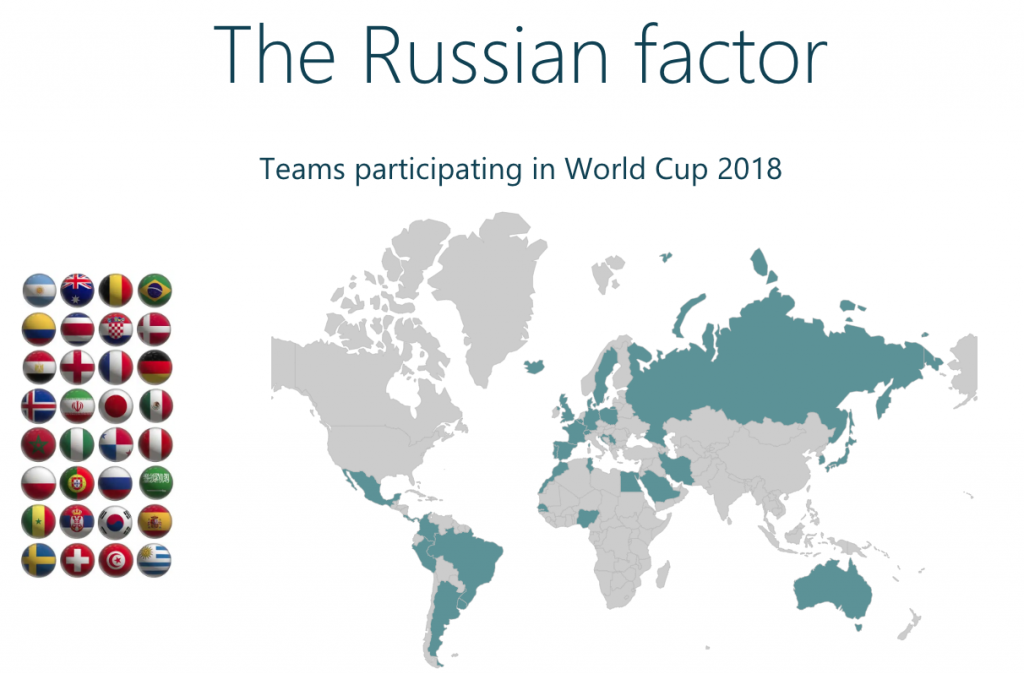 World Cup powerbi report from Vertical Leap