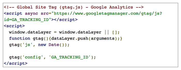 Google Analytics code snippet