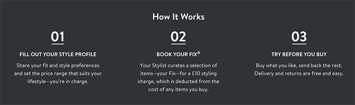 Stitch Fix - how it works