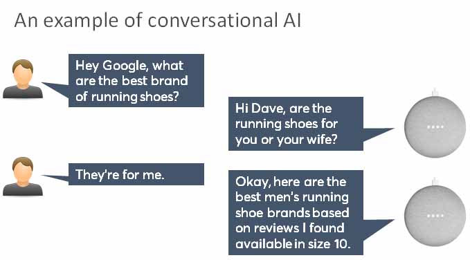 Example of conversational AI chat