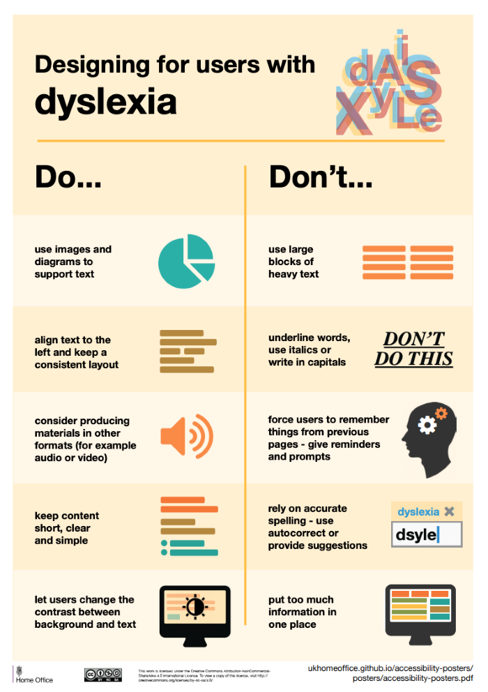 dos and don'ts for users with dyslexia