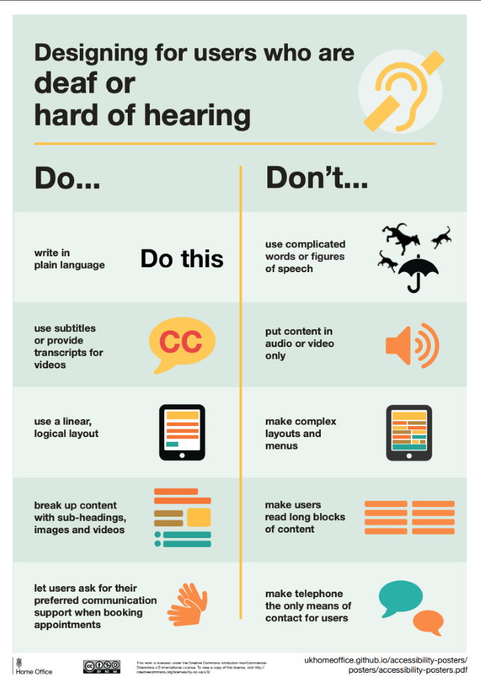 dos and don'ts for users who are deaf or hard of hearing