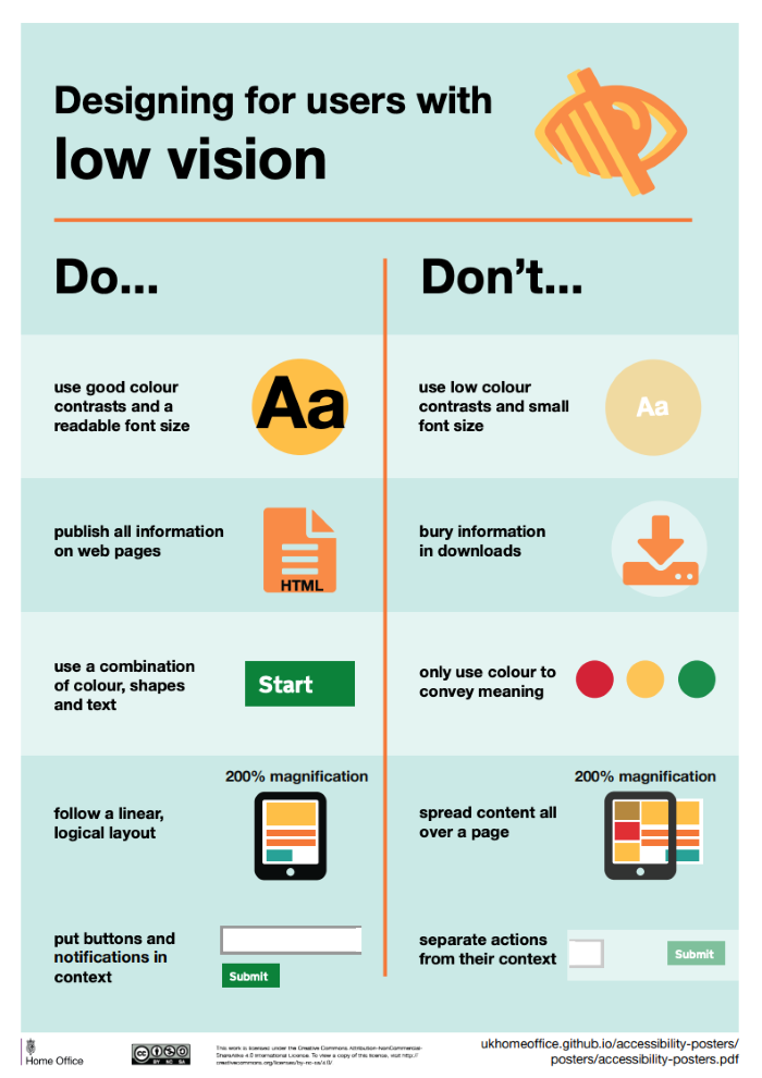 dos and don'ts for users with low vision