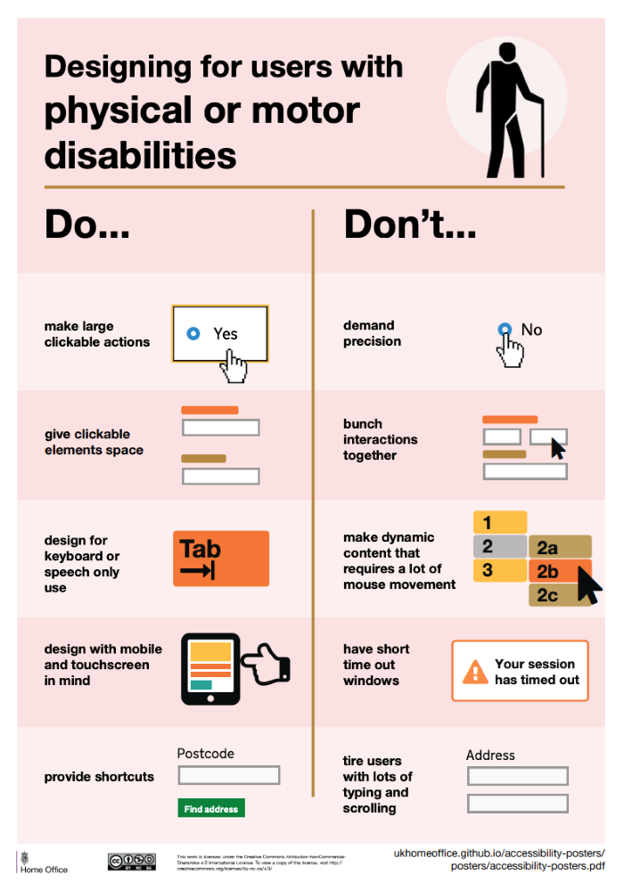 dos and don'ts for users with physical or motor disabilities
