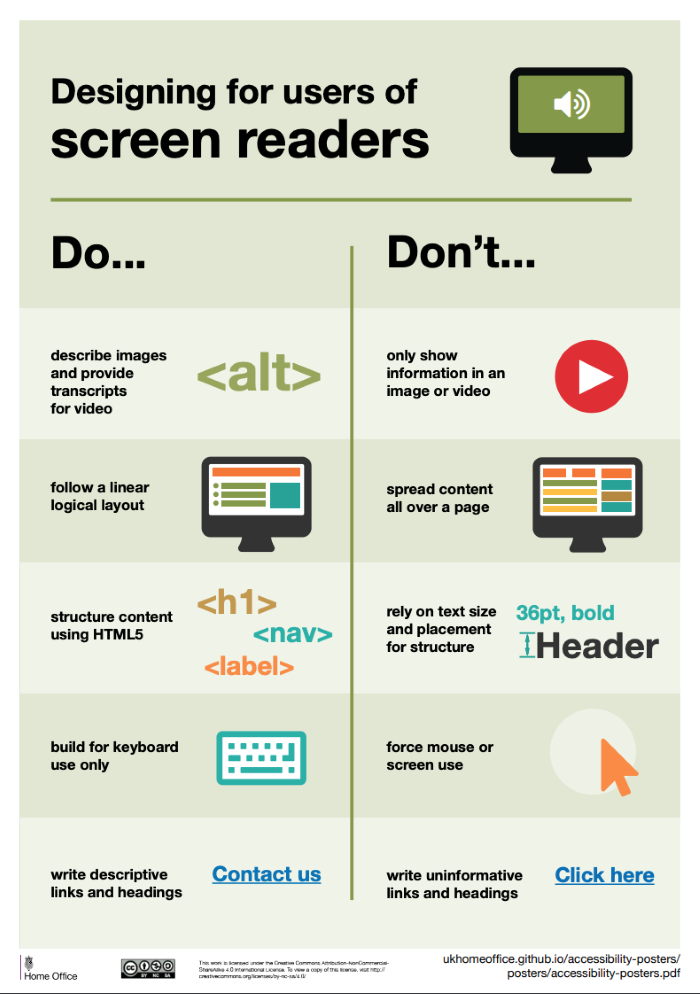 dos and don'ts for users with screen readers