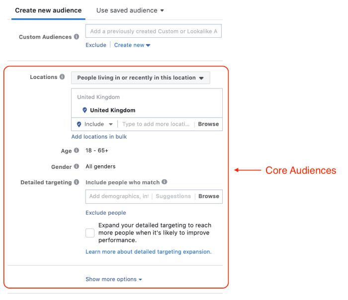 facebook advertising core audiences