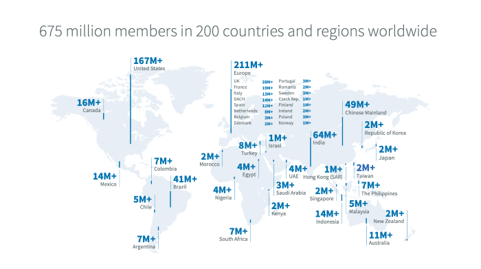 LinkedIn user base across the globe
