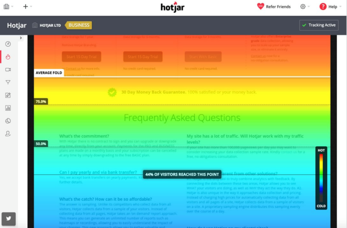 Example of Hotjar testing