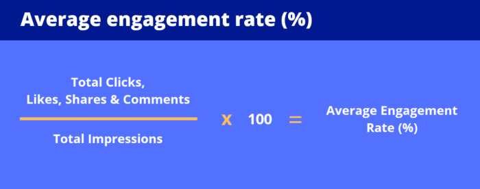 Formula to work out average engagement rate.