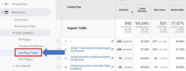 Where to find the Landing Pages report in Google Analytics