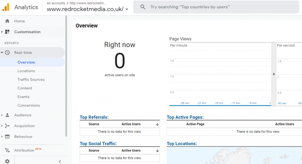 The Google Analytics Real-Time report overview screen