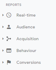 The Google Analytics reports menu