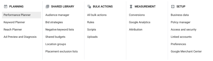Audience manager in Google Analytics