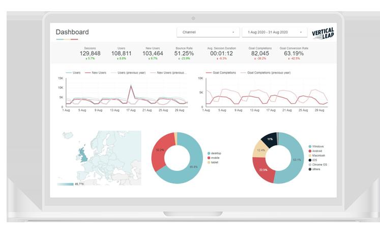 monitor showing analytics