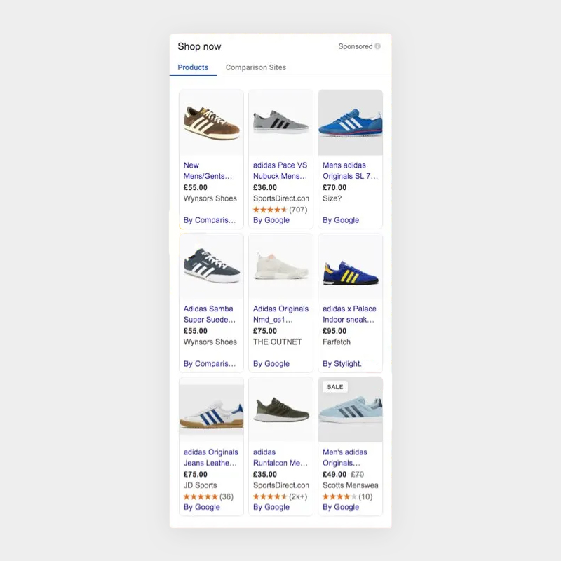 High-performing eCommerce PPC campaigns