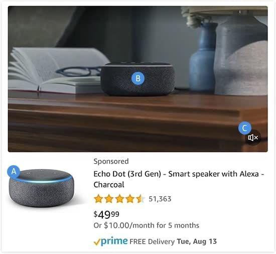 Amazon Sponsored Brands Videos Anatomy