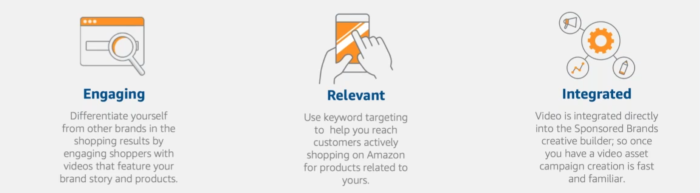 Benefits of Amazon Sponsored Brands Videos