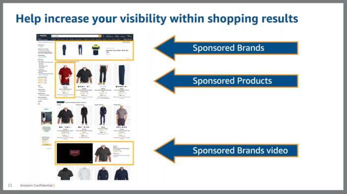 Amazon sponsored brands - combine with other adverts