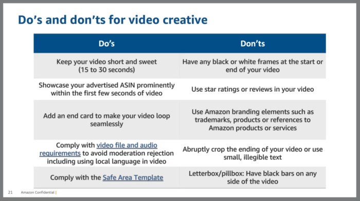 Amazon sponsored brands do's and don'ts
