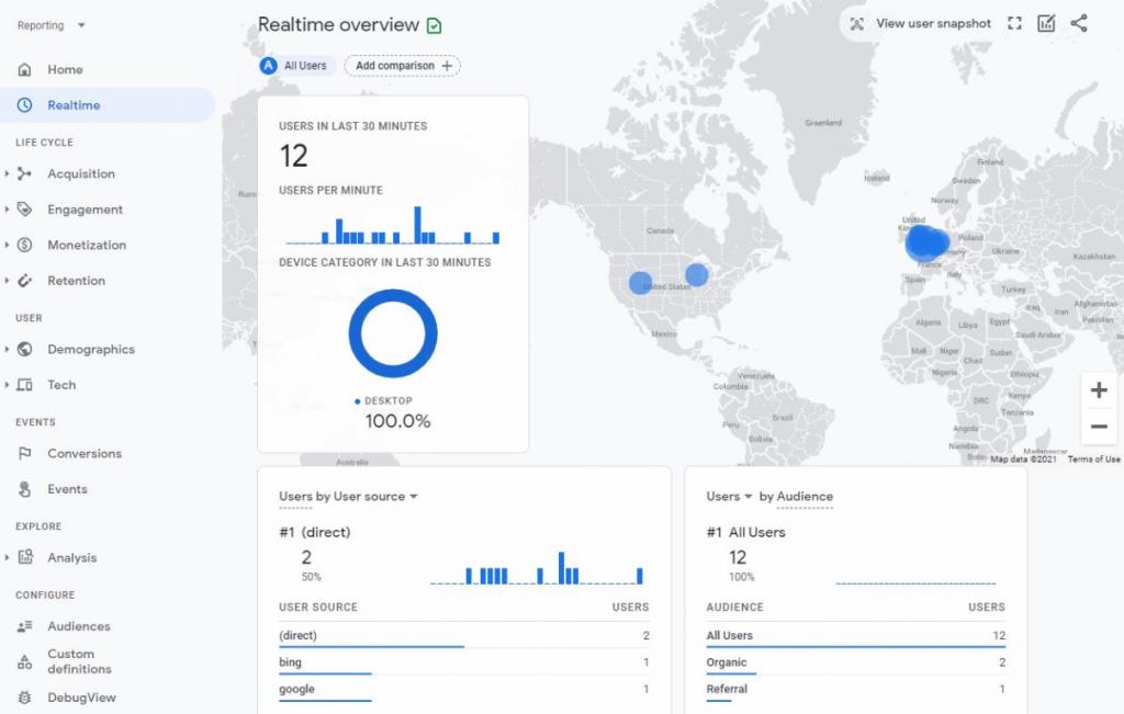 Google Analytic 4 new dashboard