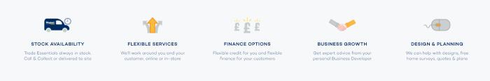 eCommerce B2B website Magnet benefits to customers