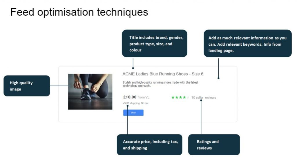 Key elements of a well optimised product listing